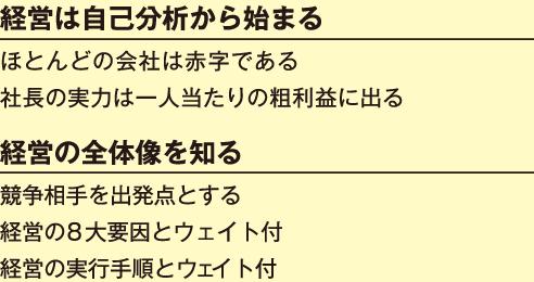 戦略社長塾テキスト 基礎編1 イメージ