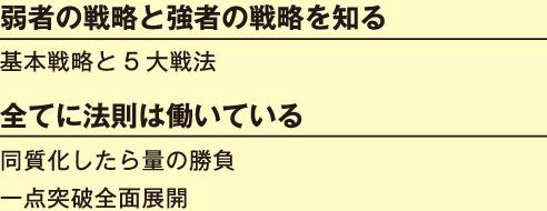 戦略社長塾テキスト 基礎編3 イメージ